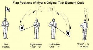 Myer's Original Two-Element Code