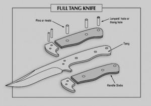 blades 2
