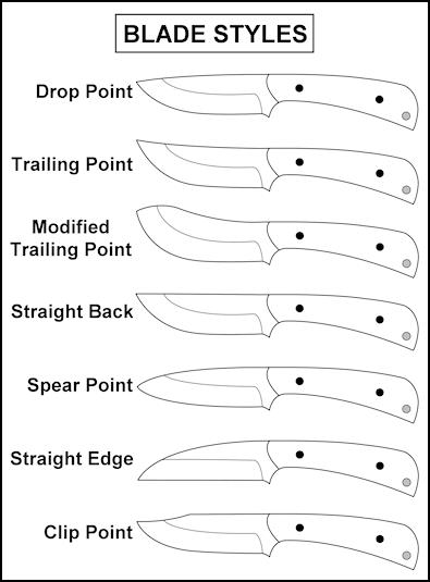 How to Choose the Best Knife for Hunting | Survivopedia