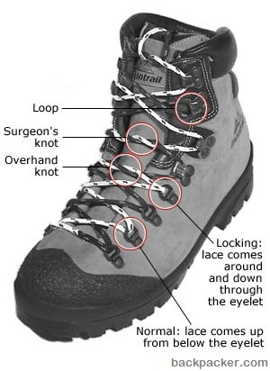 common lacing techniques