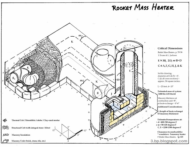 Rocket Heater Plan