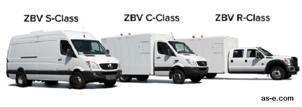 flir ZBV-3Classes