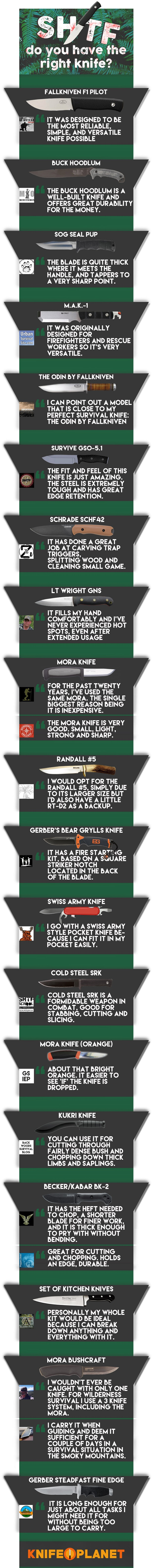 shtf knife infographics