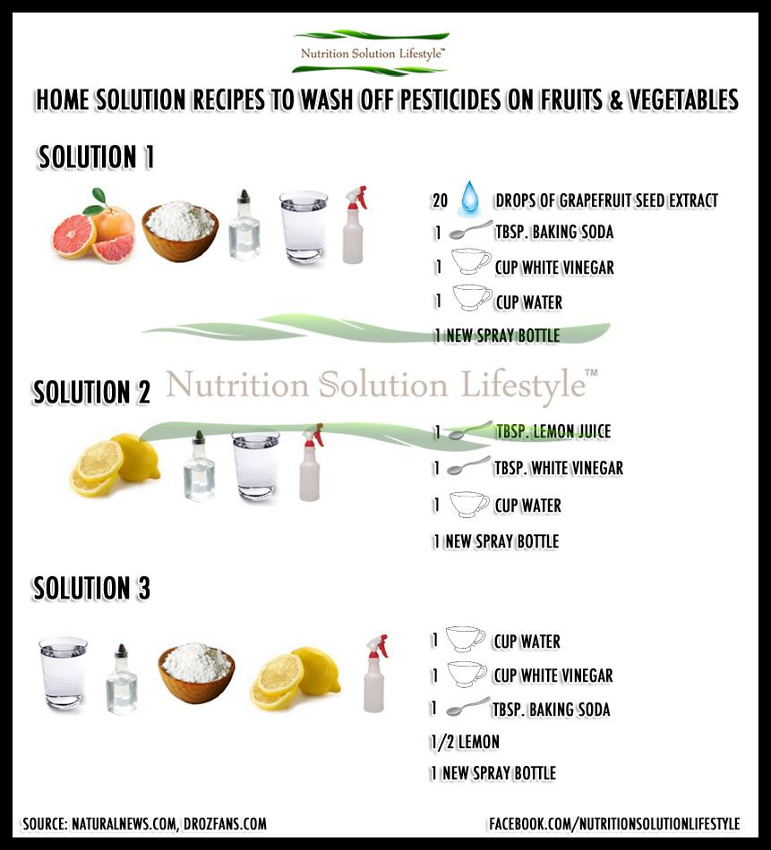 How To Remove Pesticides From Food