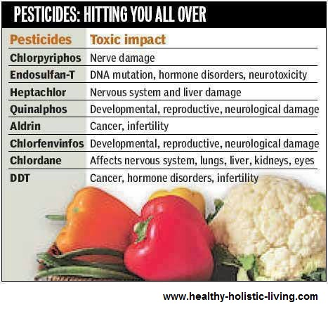 pesticideshittingyou