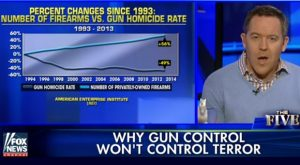 San Bernardino: Why Gun Control Laws Don't Work