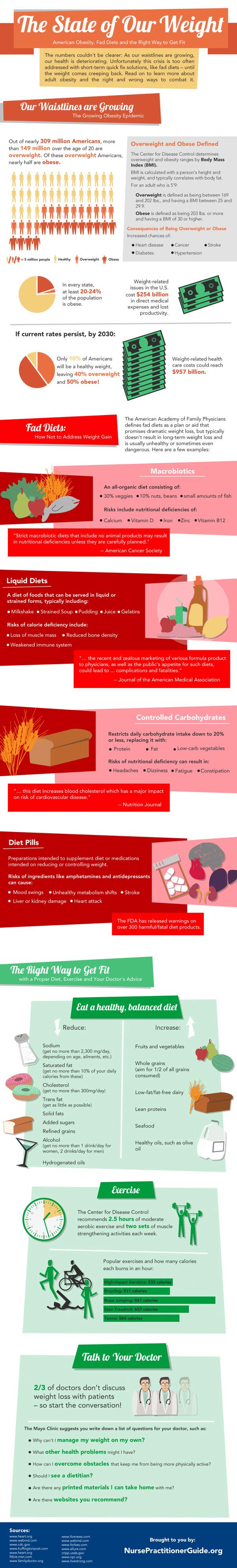Weight Info