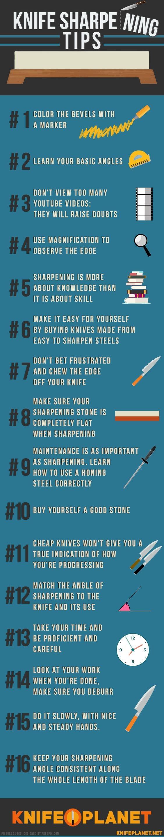 shapening