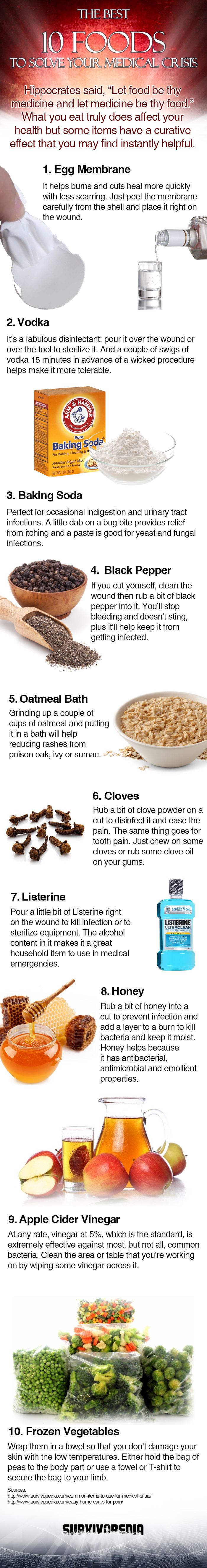 Survivopedia Infographic: 10 Foods to Use for Medical Crisis