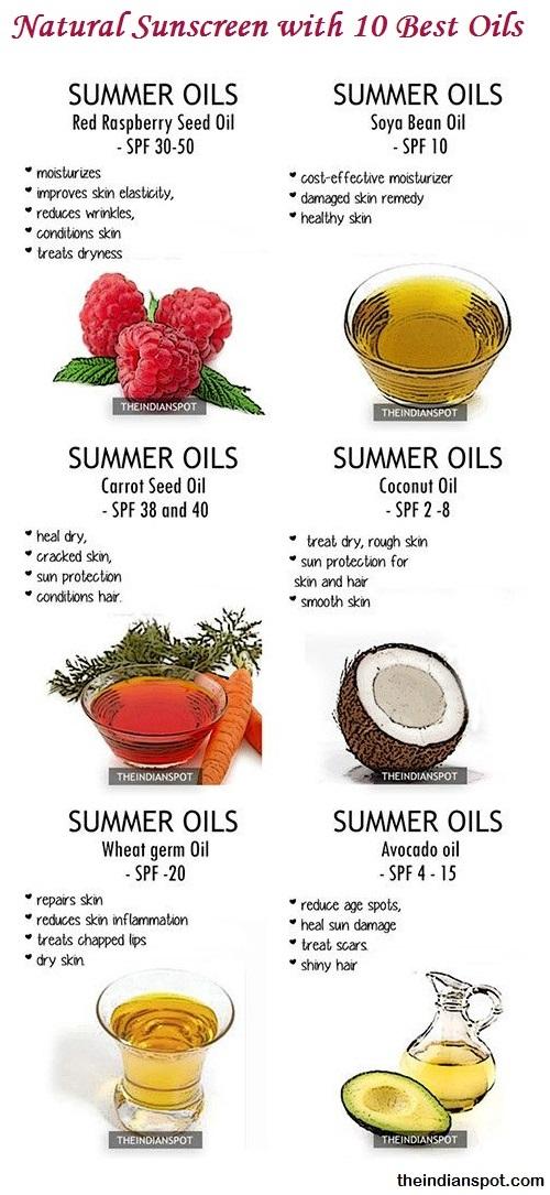 sun oils