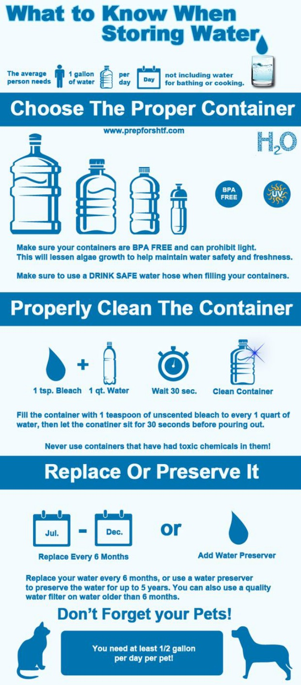 8 Tips On Reusing Containers For Water Storage Survivopedia