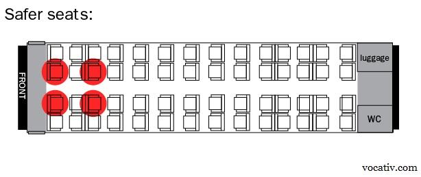 Safe_Seats.jpg