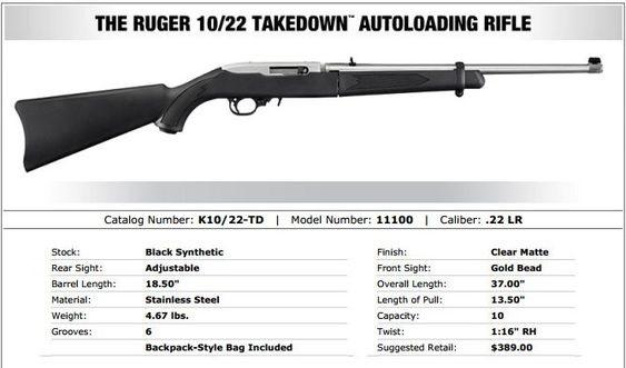 Ruger 10-22